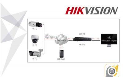 فعالسازی P2P HIKVISION