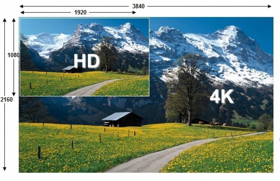 مقایسه دوربین مداربسته 4k با 1080P