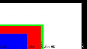 cnet-resolution-1080p-2k-4k